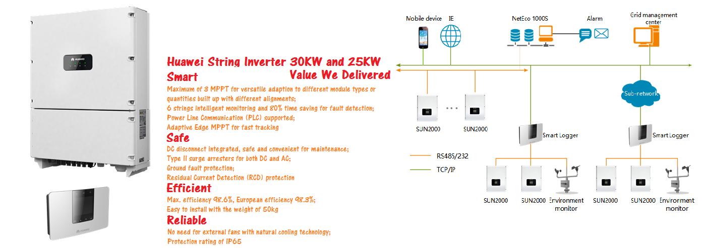 Solar Inverter: Solar Inverter Huawei
