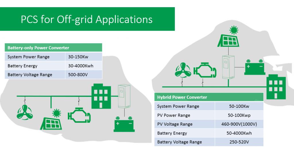 PCS for Off-Grid App