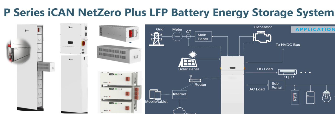 iCAN NetZero Plus BESS and LFP Battery