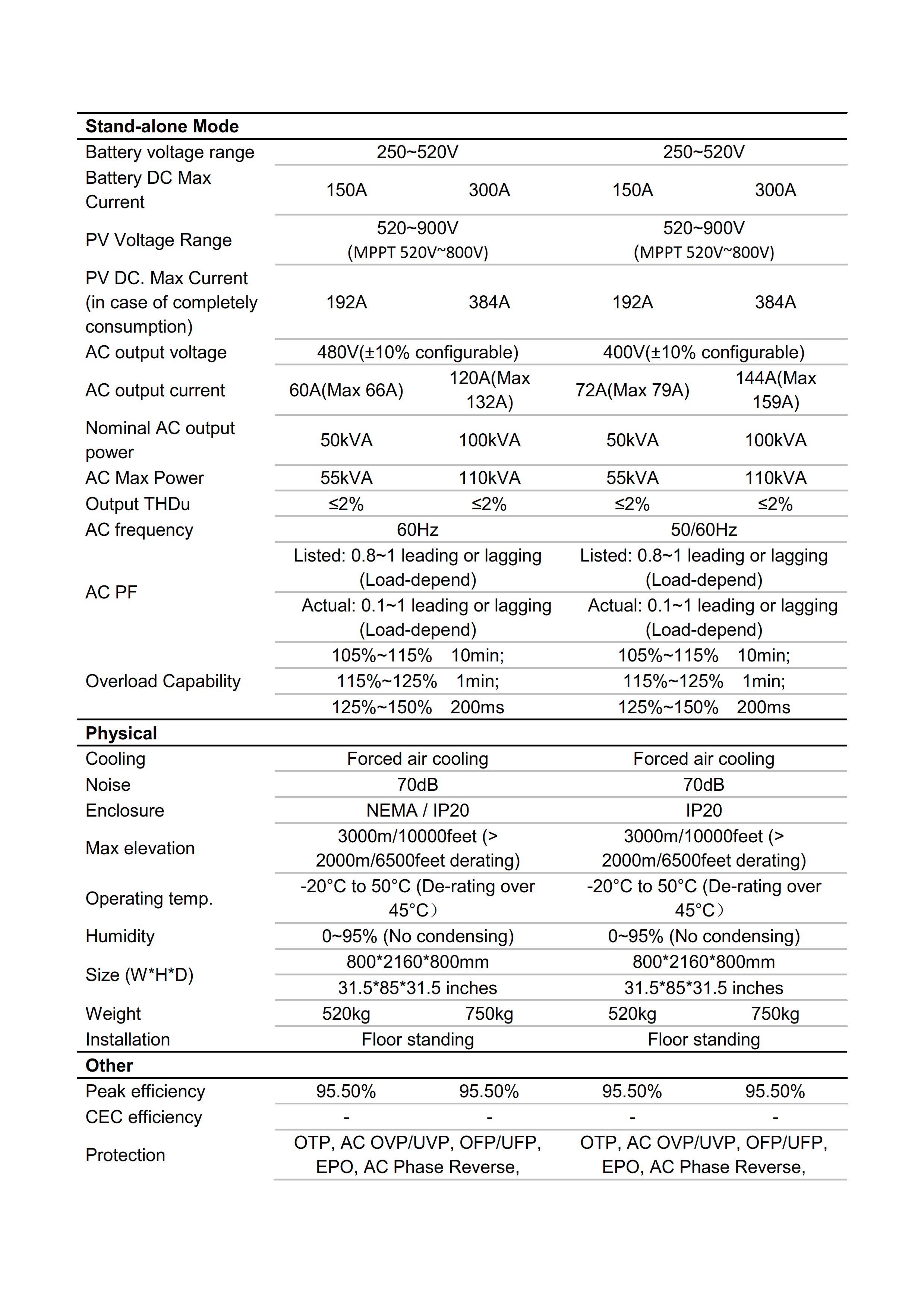 Hybrid PWG2-50~100K-NA&EX_002