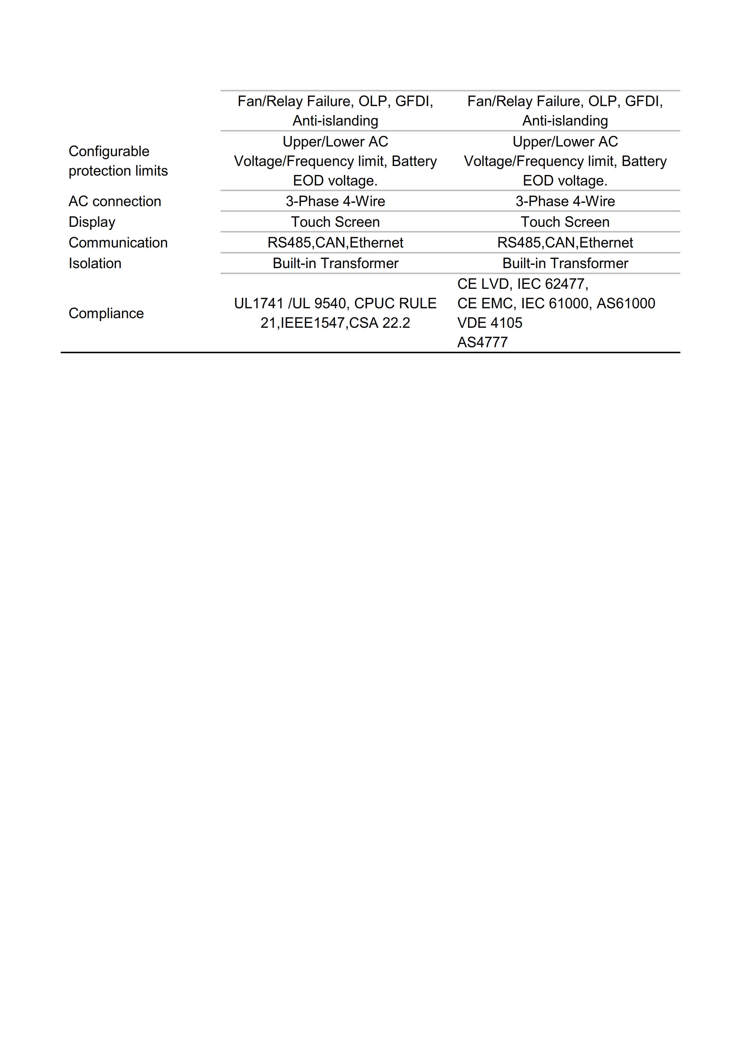 Hybrid PWG2-50~100K-NA&EX_003
