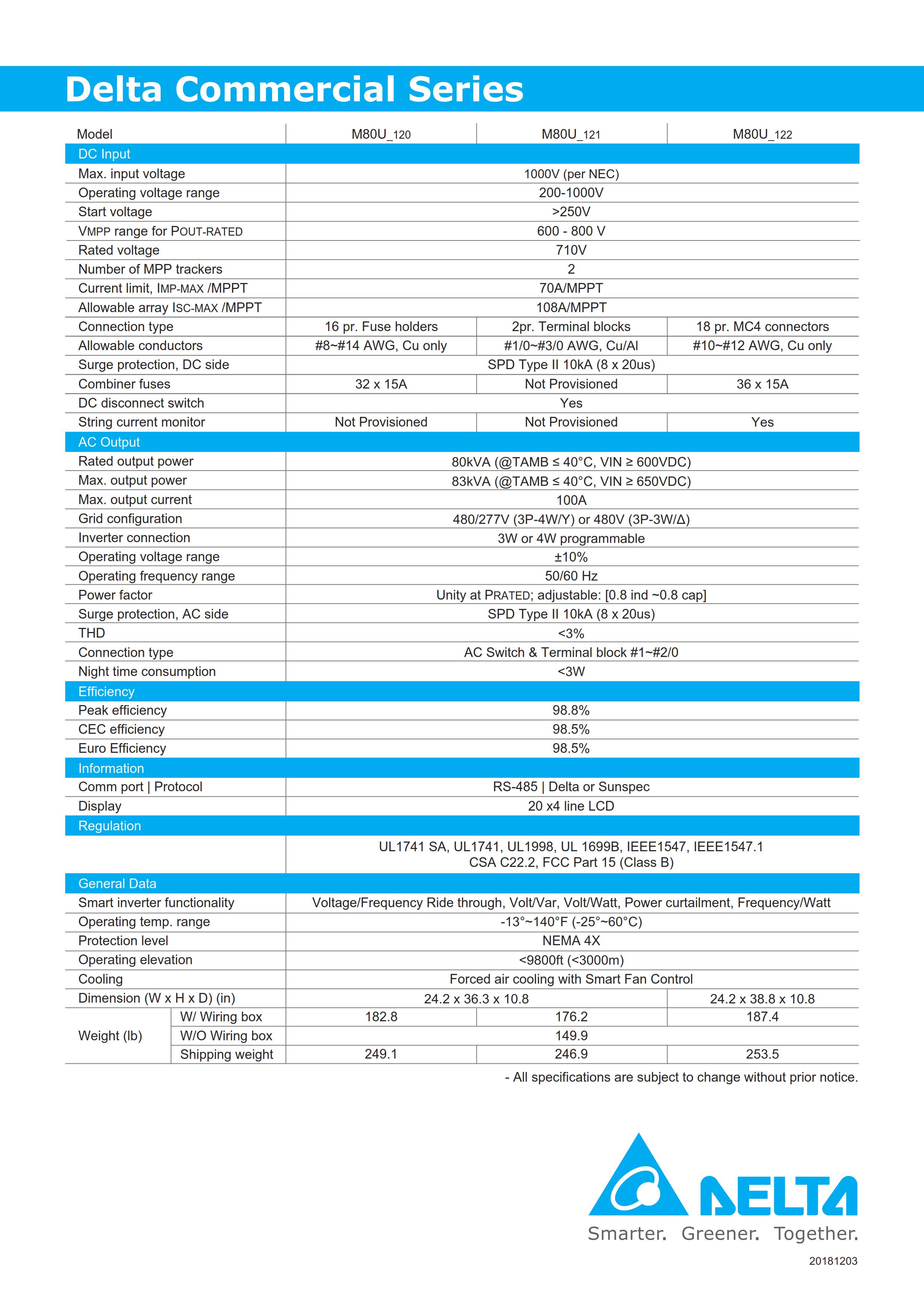 20181203-M80U spec_004